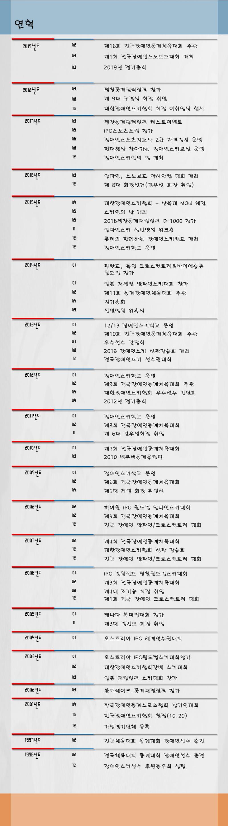 연혁(05.02).png