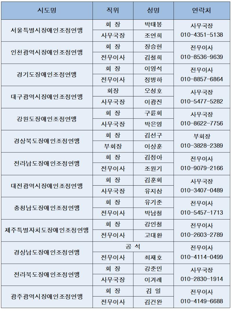 시도지부(2020년)001[.png