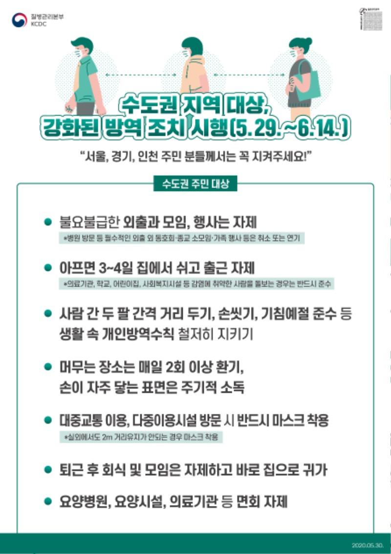 수도권 대상 방역 강화(~6.14.) 포스터_주민용.jpg